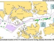 incidents in singapore strait