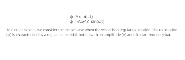 Formula to explain when the vessel is in roll motion