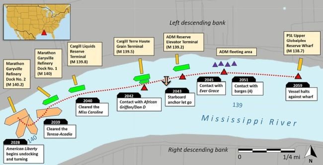 accident sequence and arrangement of barges, vessels and wharfs the American Liberty contacted during the May 16, 2019,