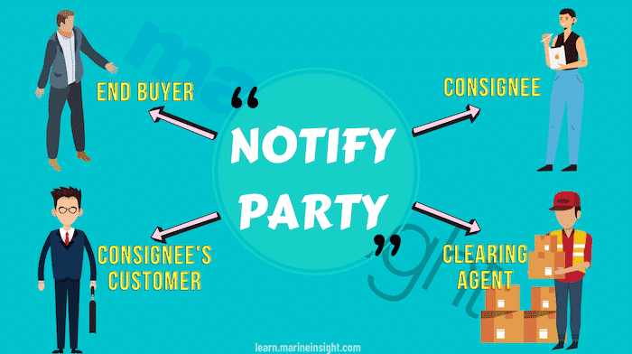 Notify Party
