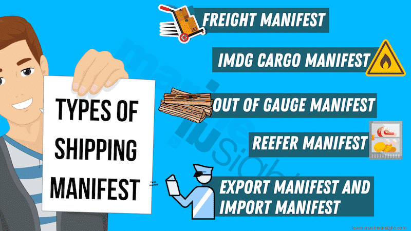 Types of shipping Manifest