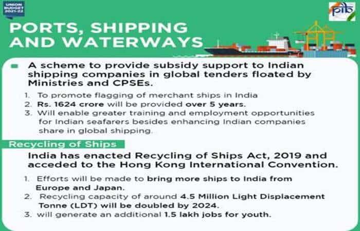 indian shipping companies to promote flagging of merchant ships
