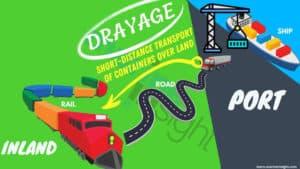 Drayage
