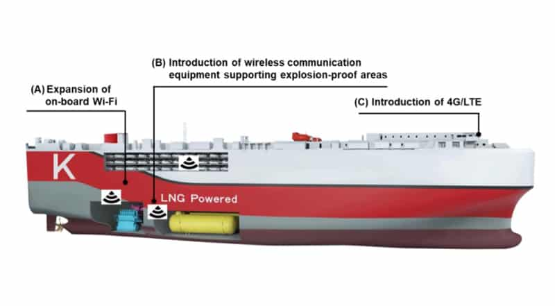 K-line - LNG-Powered