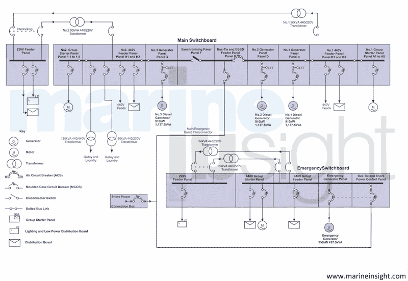 Electrical supply system