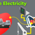 What is Marine Electricity And How It is Generated