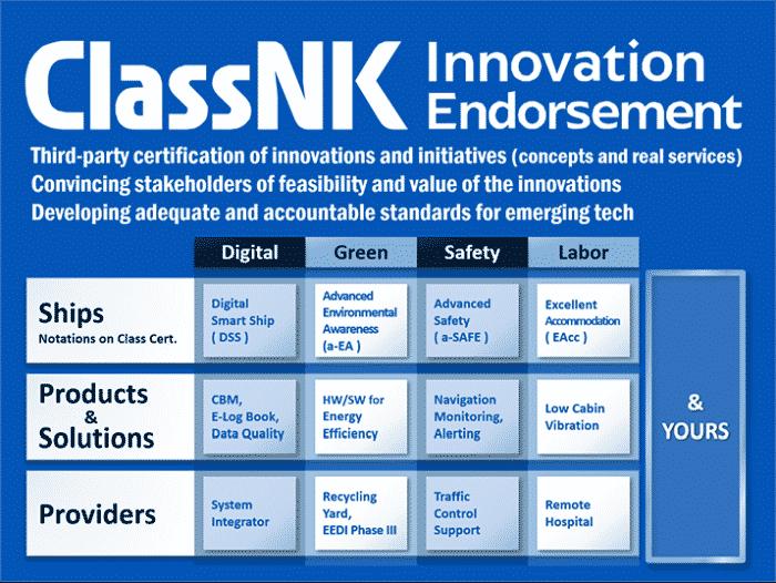 ClassNK innovation endorsement