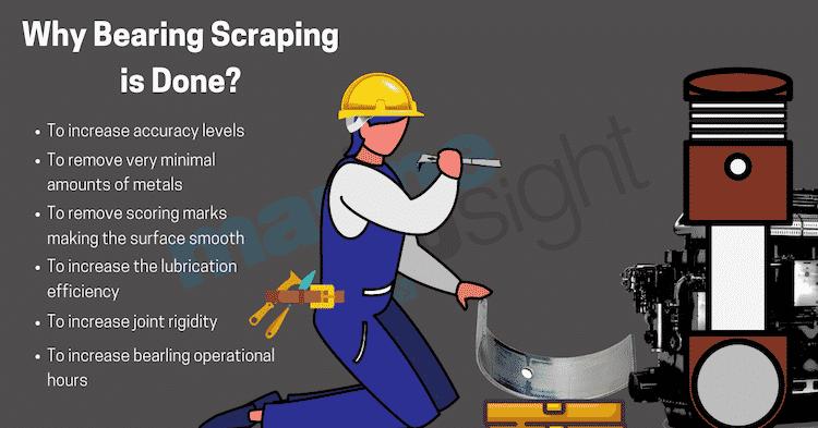 bearing scraping advantage
