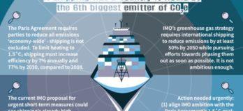 international shipping emissions heating arctic melt - full infographic