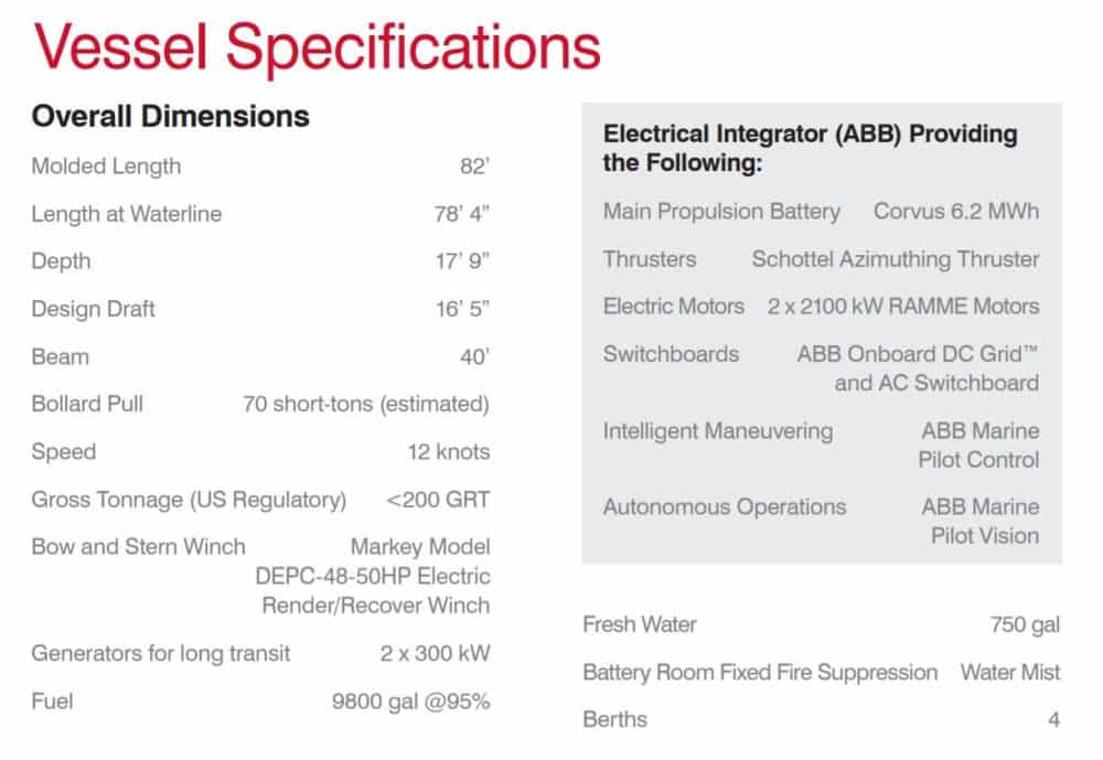 vessel specifications