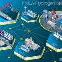 Infografik Wasserstoff DINA3