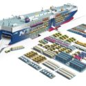 NYK PCC overview