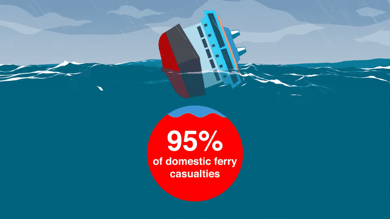 Domestic Ferry Safety IMO video